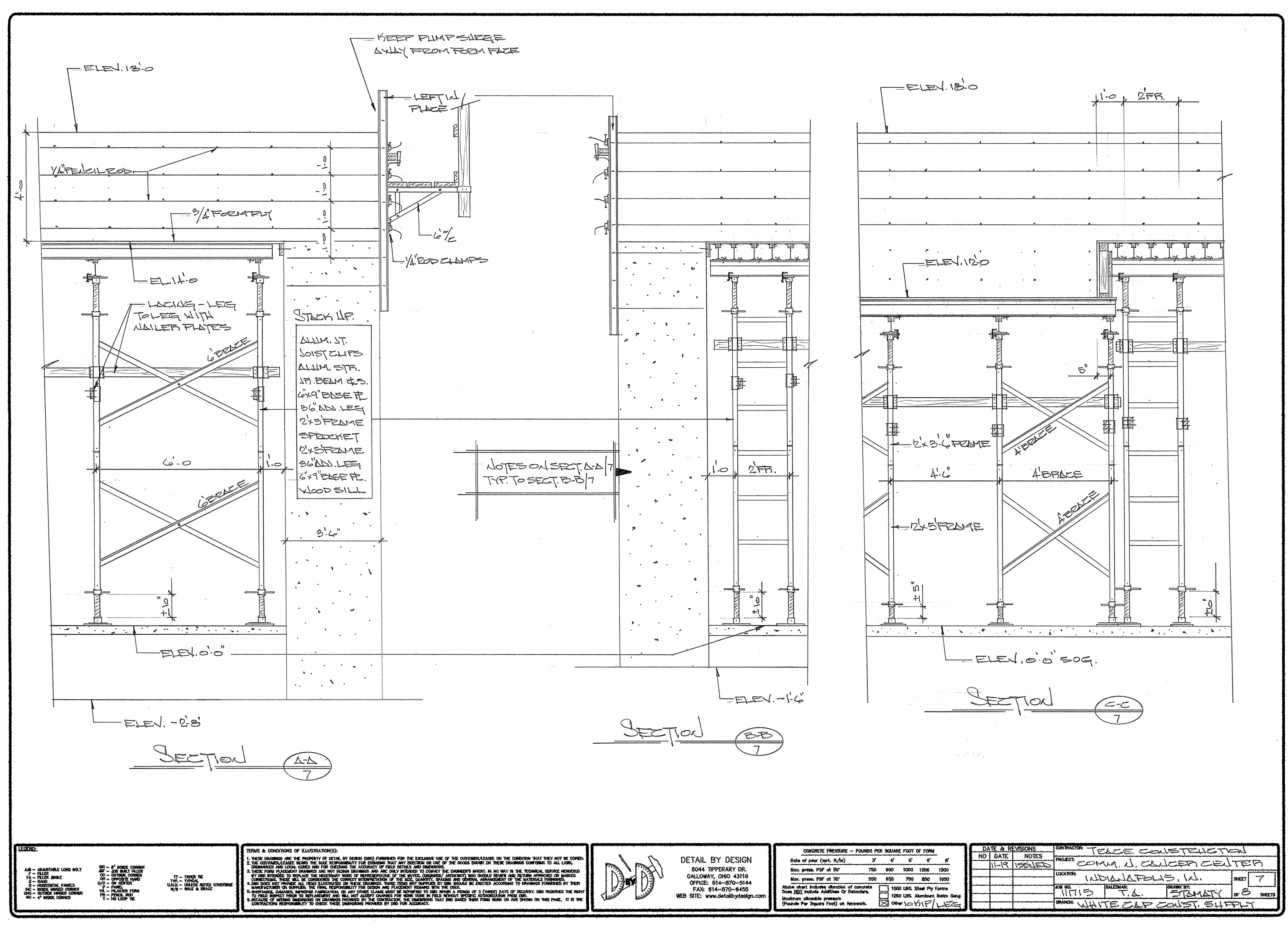 Design Of Concrete Wall Formwork : Concrete formwork design detailing detail by